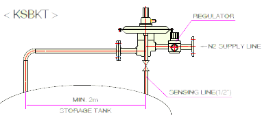 n2 blanketing system ksbkt diagram1